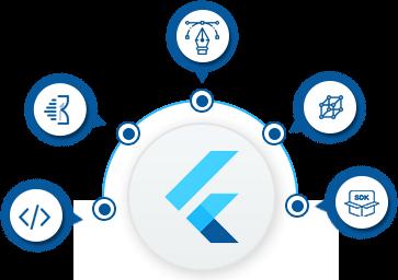 Hire Flutter App Developers | Hire Flutter Developer in India