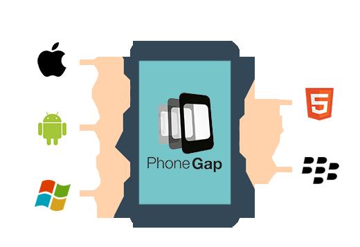 phone-gap