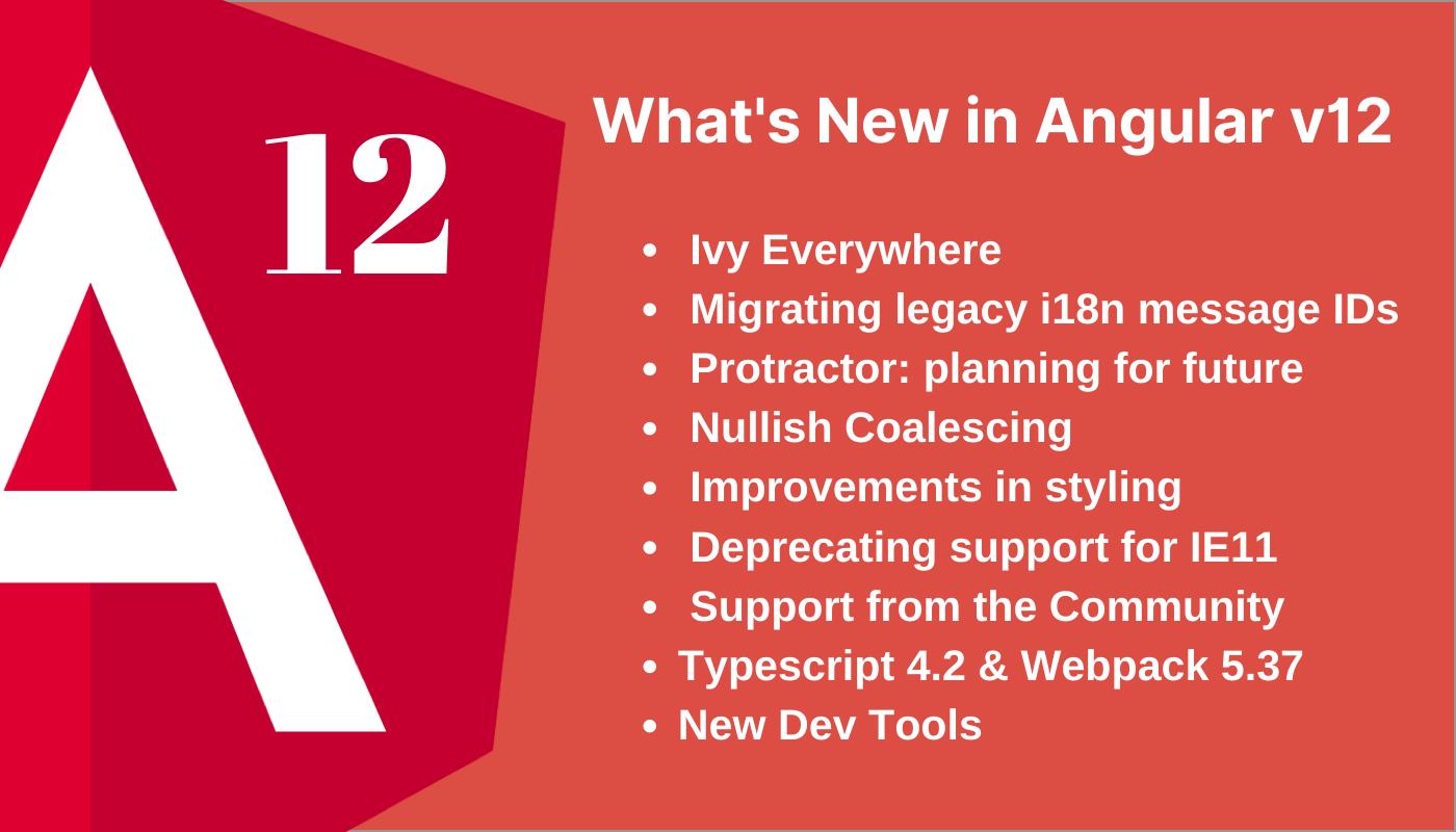Angular 12 features