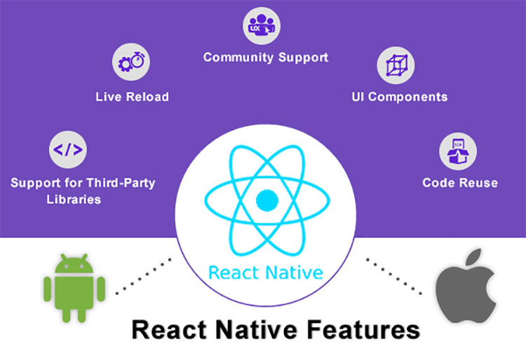 Features of React Native