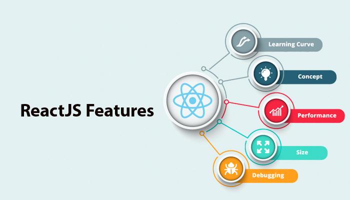 New ReactJS Features