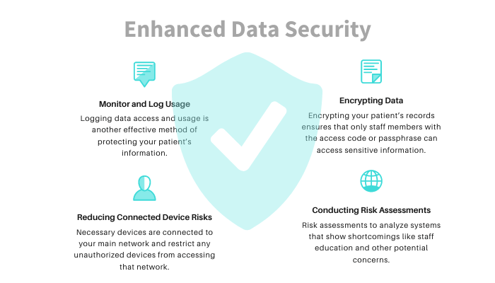 data security for saas