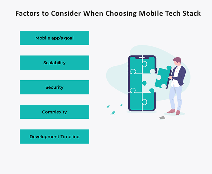 Factors to Consider When Choosing Mobile Tech Stack