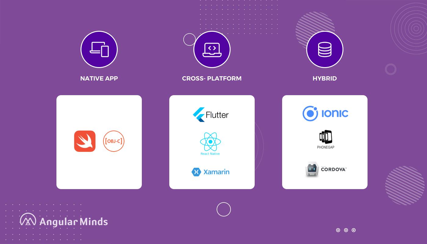 mobile app framework tech stack